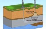 Схема добычи сланцевого газа. Иллюстрация: portal-energo.ru