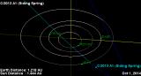 Орбита кометы C/2013 A1 (Siding Spring). Диаграмма NASA JPL